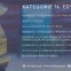 """Kategorie 16. edycji Konkursu """"Dolnośląski Gryf - Nagroda Gospodarcza"""""""