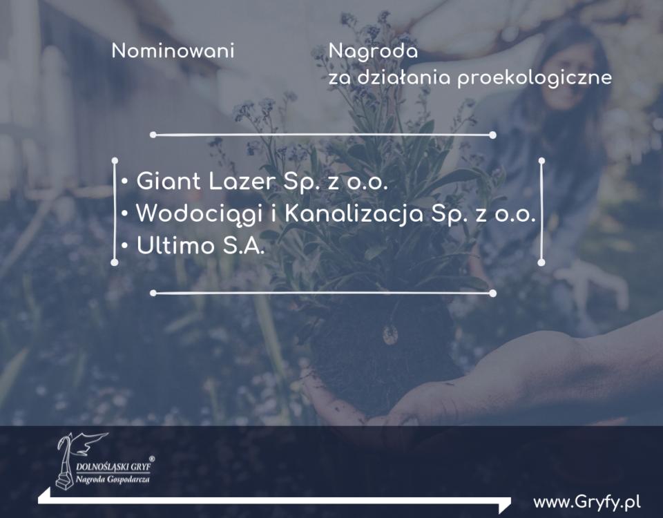 Nominowani Nagroda za działania proekologiczne