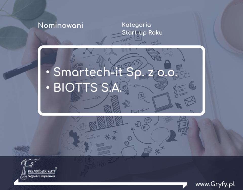 Nominowani Start-up Roku